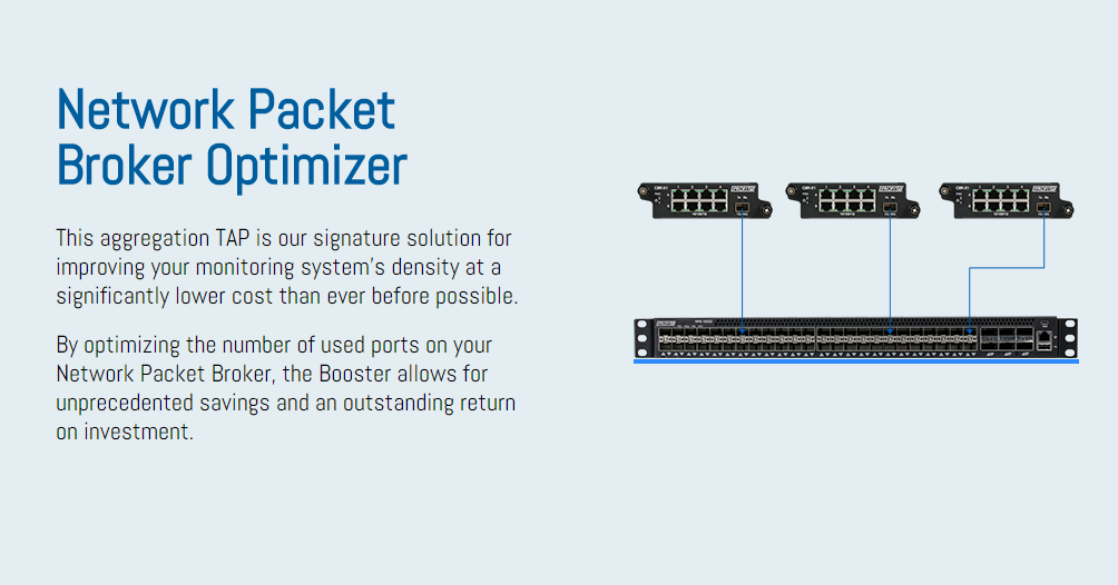ProfiTap Booster In-Line Network Packet Broker Optimizer