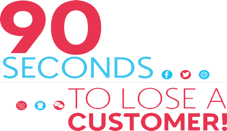 90 Seconds to Lose a Customer