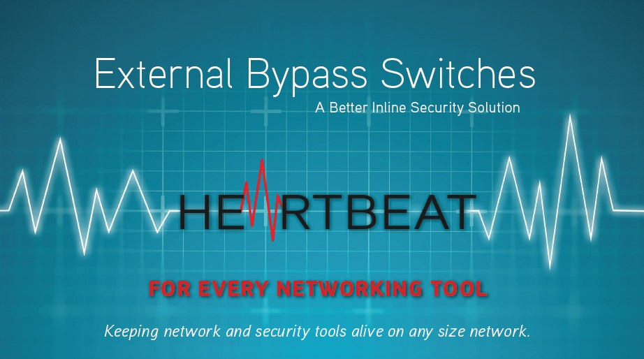 The Choice Between Network Availability and Security