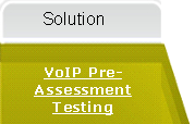VoIP Pre-Assessment Testing