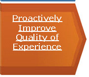 Improve Your VoIP Quality of Experience