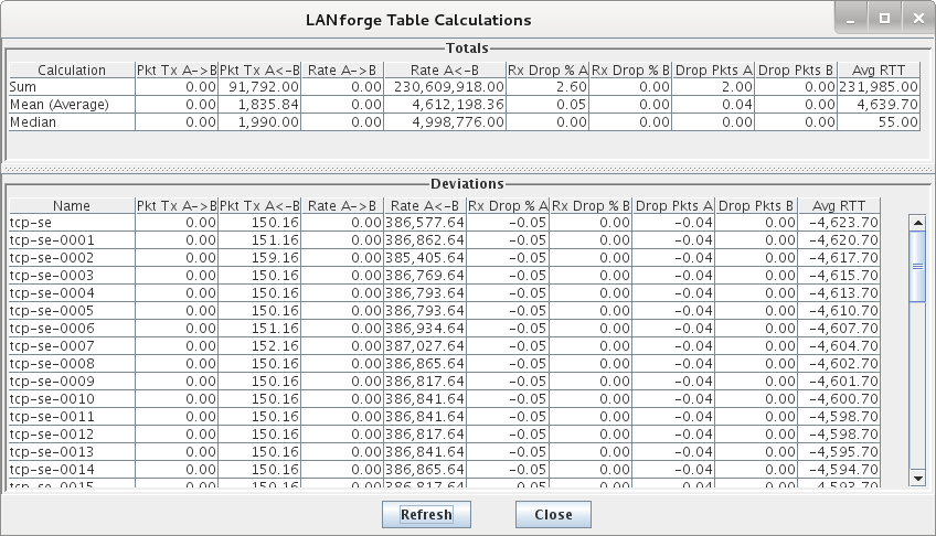 LANforge Table Calculations