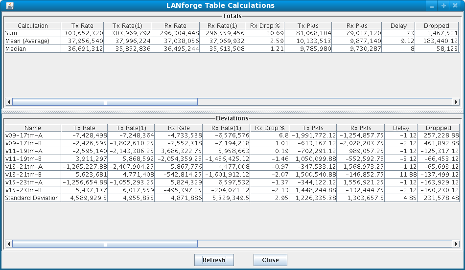 LANforge-GUI Table Calculation Window