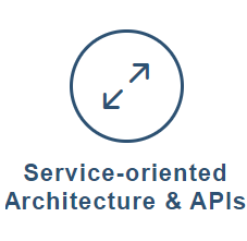Infosim StableNet® - Automation and Integration - Service-oriented Architecture and APIs
