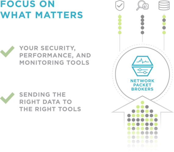 IXIA Vision Packet Brokers - Focus on what matters - your security and performance tools getting the right data