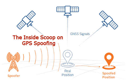 gps_spoofing-title
